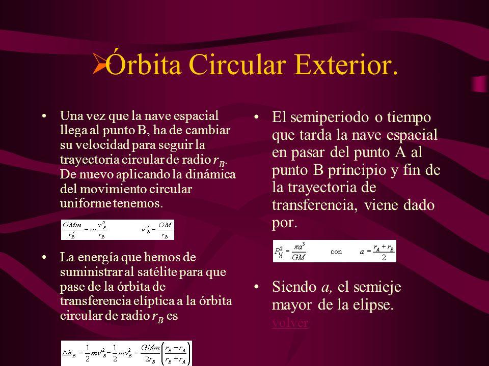 Órbita Semielíptica de Transferencia.