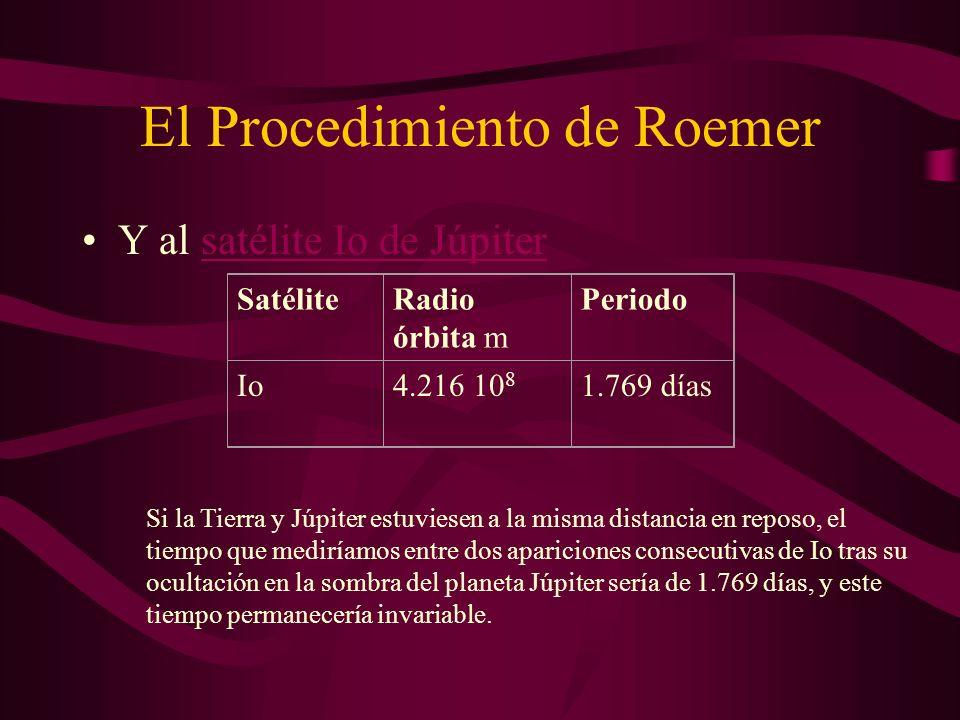 El Procedimiento de Roemer Masa del Sol 1.98 10 30 kg Constante G=6.67 10 -11 Nm 2 /kg 2 PlanetaSemieje mayor Excentric idad Period o Masa kg Tierra1.496 10 11 m 0.017365,26 días 5.98 10 24 Júpiter7.78 10 11 m0.04811.86 años 1.901 10 27