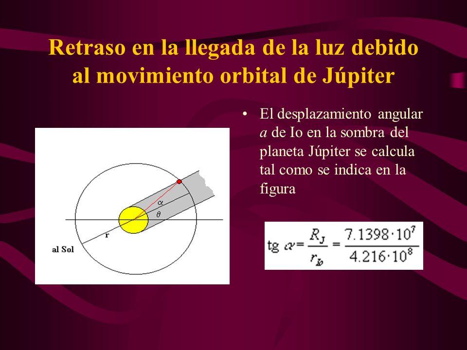 Retraso en la llegada de la luz debido al movimiento orbital de Júpiter Ahora bien la Tierra, Júpiter y su satélite Io se mueven.