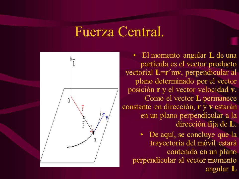 Fuerza Central Una fuerza es central, cuando el vector posición r es paralelo al vector fuerza F.
