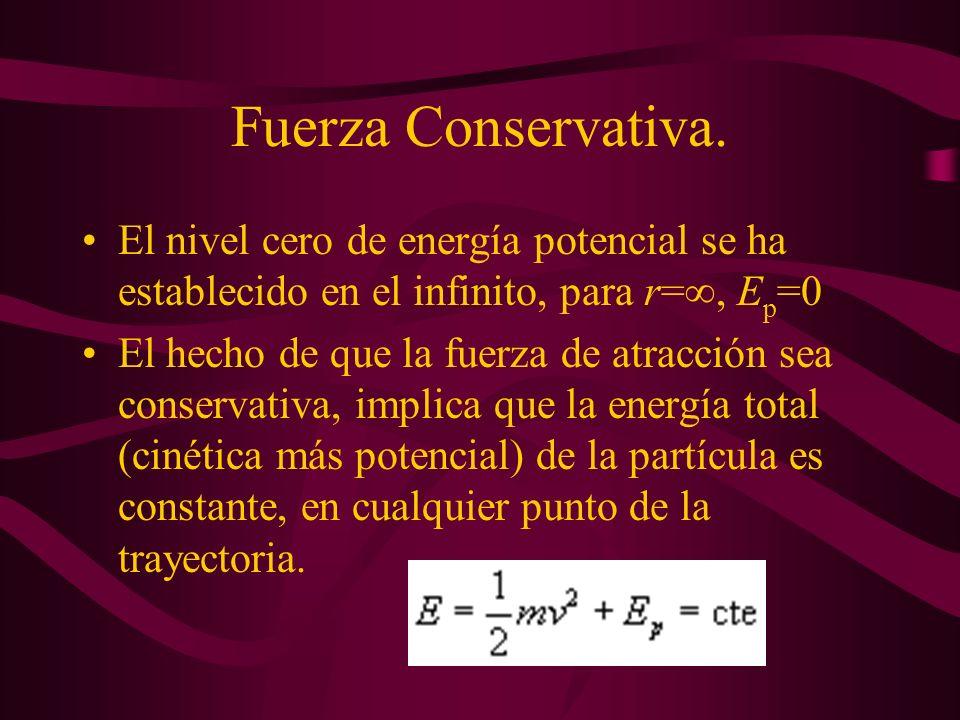 Fuerza Conservativa El trabajo W no depende del camino seguido por la partícula para ir desde la posición A a la posición B.