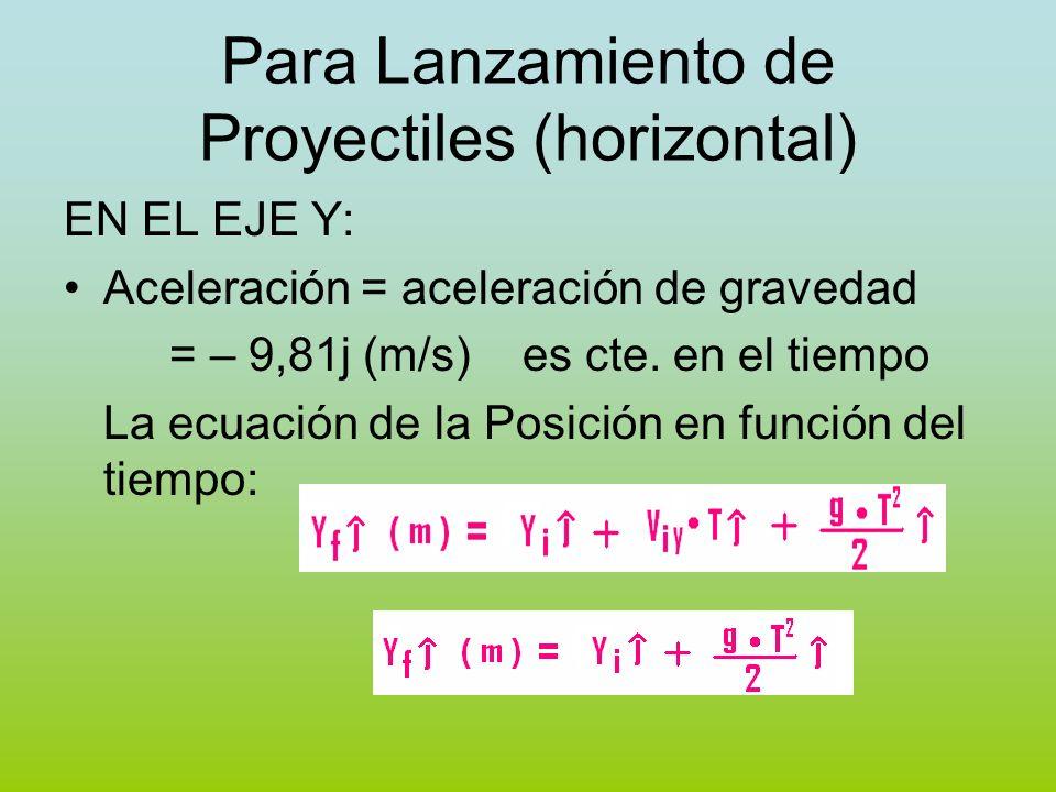 Para Lanzamiento de Proyectiles (horizontal) EN EL EJE Y: Aceleración = aceleración de gravedad = – 9,81j (m/s) es cte. en el tiempo La ecuación de la