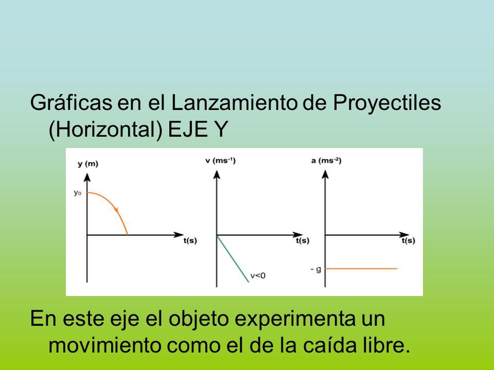 Gráficas en el Lanzamiento de Proyectiles (Horizontal) EJE Y En este eje el objeto experimenta un movimiento como el de la caída libre.