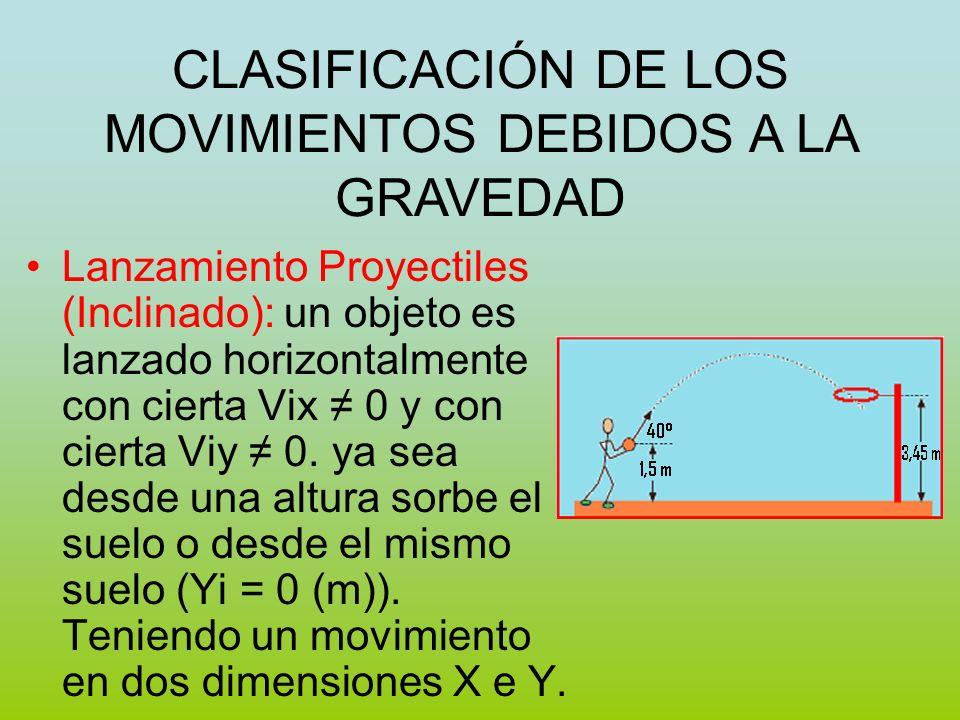 Lanzamiento Proyectiles (Inclinado): un objeto es lanzado horizontalmente con cierta Vix 0 y con cierta Viy 0. ya sea desde una altura sorbe el suelo