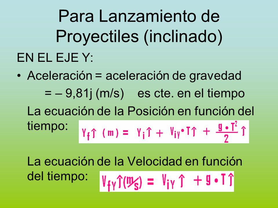 Para Lanzamiento de Proyectiles (inclinado) EN EL EJE Y: Aceleración = aceleración de gravedad = – 9,81j (m/s) es cte. en el tiempo La ecuación de la