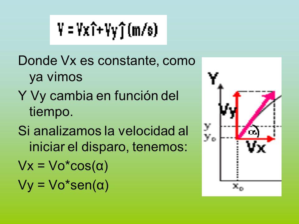Donde Vx es constante, como ya vimos Y Vy cambia en función del tiempo. Si analizamos la velocidad al iniciar el disparo, tenemos: Vx = Vo*cos(α) Vy =
