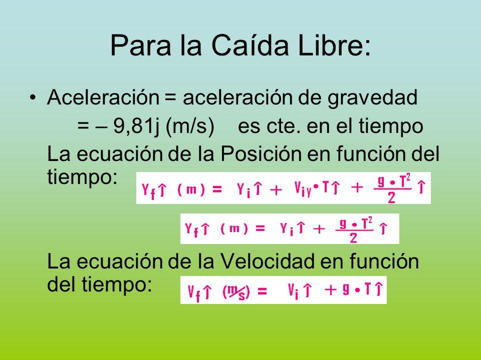 Para la Caída Libre: Aceleración = aceleración de gravedad = – 9,81j (m/s) es cte. en el tiempo La ecuación de la Posición en función del tiempo: La e
