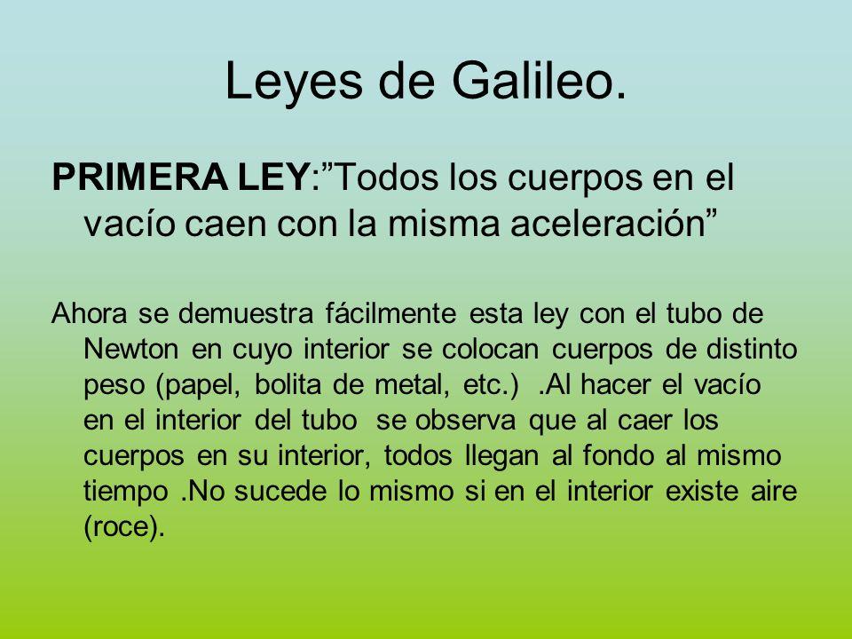 Leyes de Galileo. PRIMERA LEY:Todos los cuerpos en el vacío caen con la misma aceleración Ahora se demuestra fácilmente esta ley con el tubo de Newton