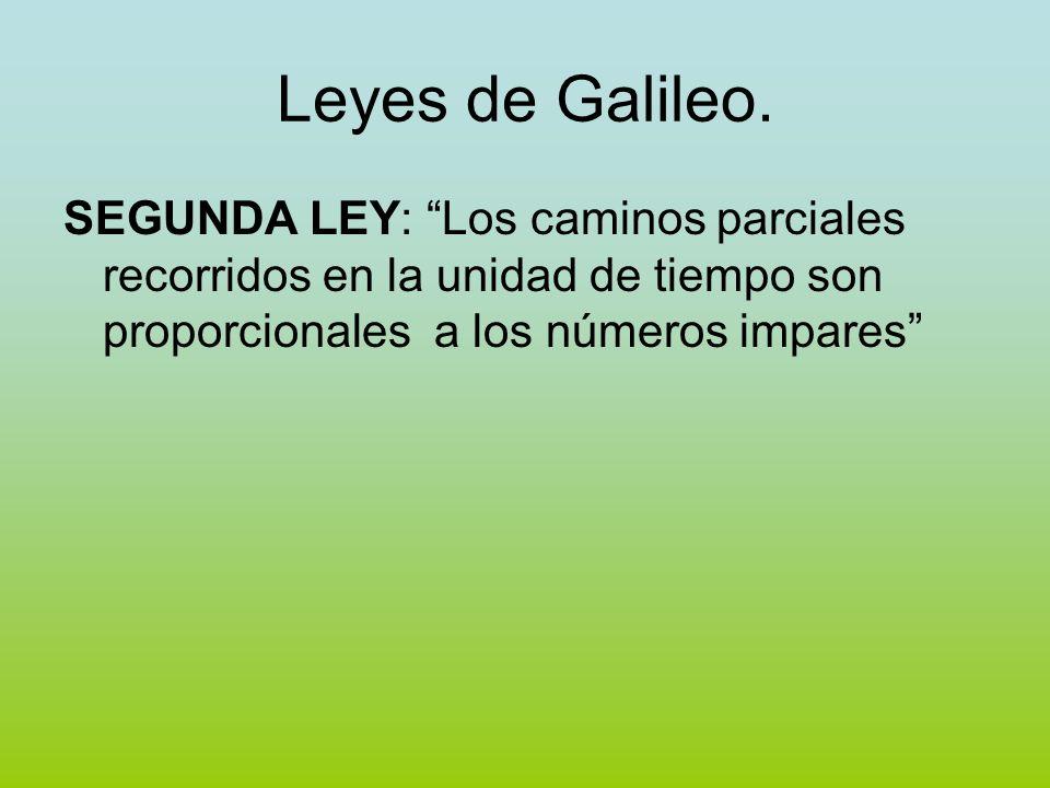 Leyes de Galileo. SEGUNDA LEY: Los caminos parciales recorridos en la unidad de tiempo son proporcionales a los números impares