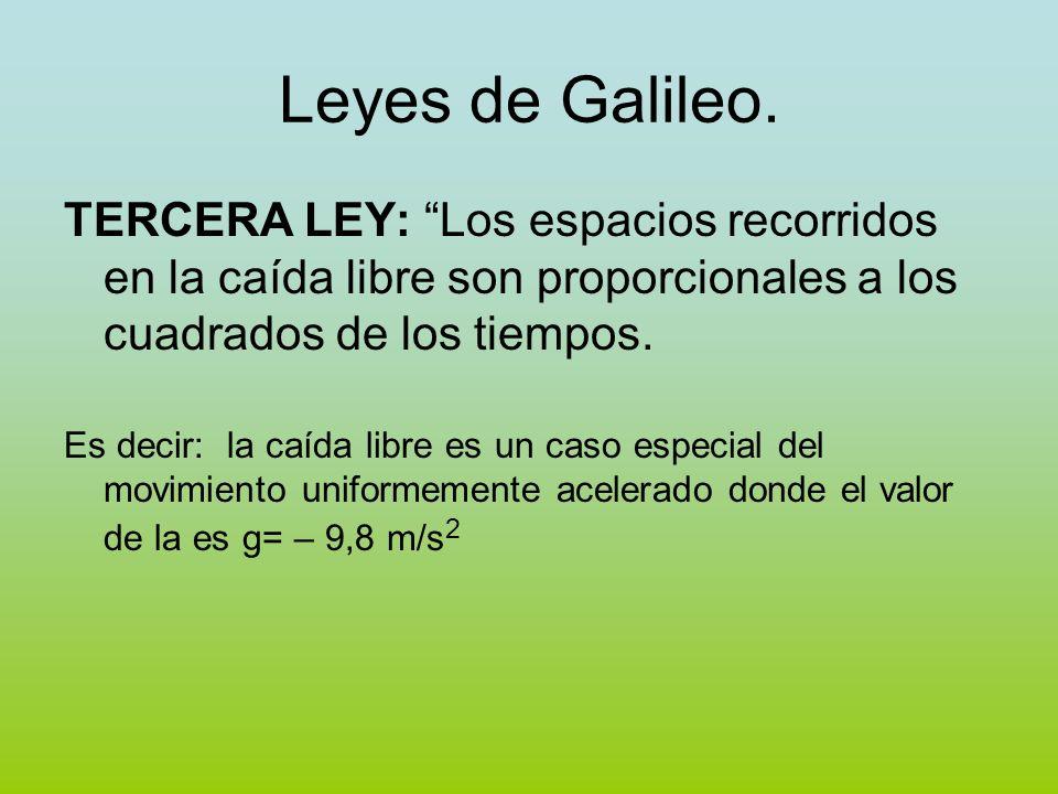 Leyes de Galileo. TERCERA LEY: Los espacios recorridos en la caída libre son proporcionales a los cuadrados de los tiempos. Es decir: la caída libre e