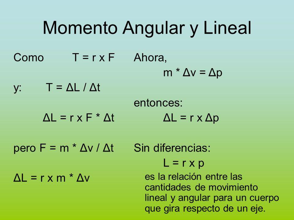 Momento Angular y Lineal Como T = r x F y: T = ΔL / Δt ΔL = r x F * Δt pero F = m * Δv / Δt ΔL = r x m * Δv Ahora, m * Δv = Δp entonces: ΔL = r x Δp S