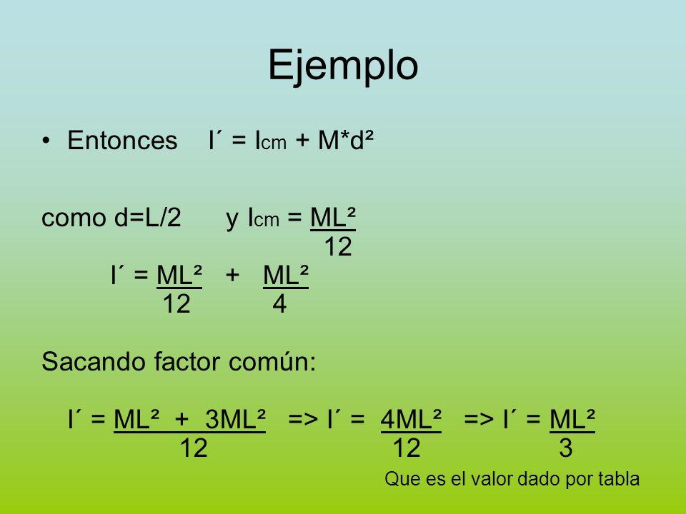 Ejemplo Entonces I´ = I cm + M*d² como d=L/2 y I cm = ML² 12 I´ = ML² + ML² 12 4 Sacando factor común: I´ = ML² + 3ML² => I´ = 4ML² => I´ = ML² 12 12