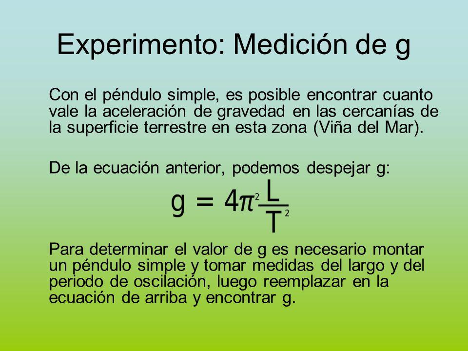 Experimento: Medición de g Con el péndulo simple, es posible encontrar cuanto vale la aceleración de gravedad en las cercanías de la superficie terres