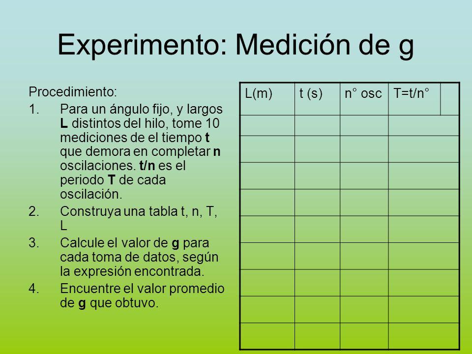 Experimento: Medición de g Procedimiento: 1.Para un ángulo fijo, y largos L distintos del hilo, tome 10 mediciones de el tiempo t que demora en comple