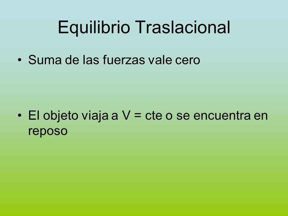 Equilibrio Traslacional Suma de las fuerzas vale cero El objeto viaja a V = cte o se encuentra en reposo