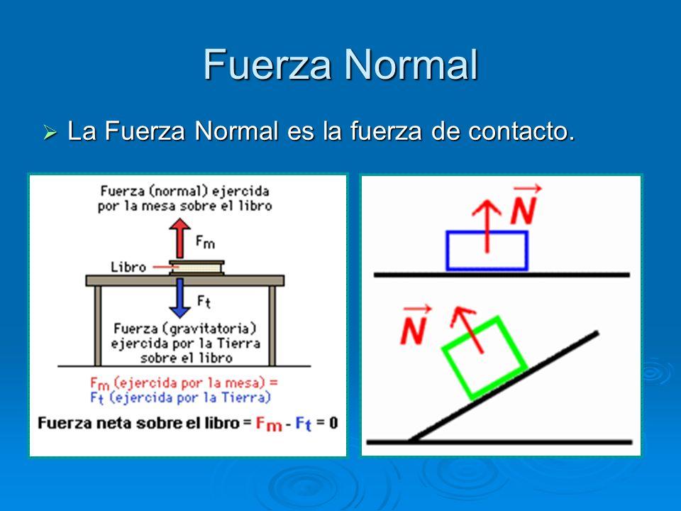 Fuerza Normal La Fuerza Normal es la fuerza de contacto. La Fuerza Normal es la fuerza de contacto.