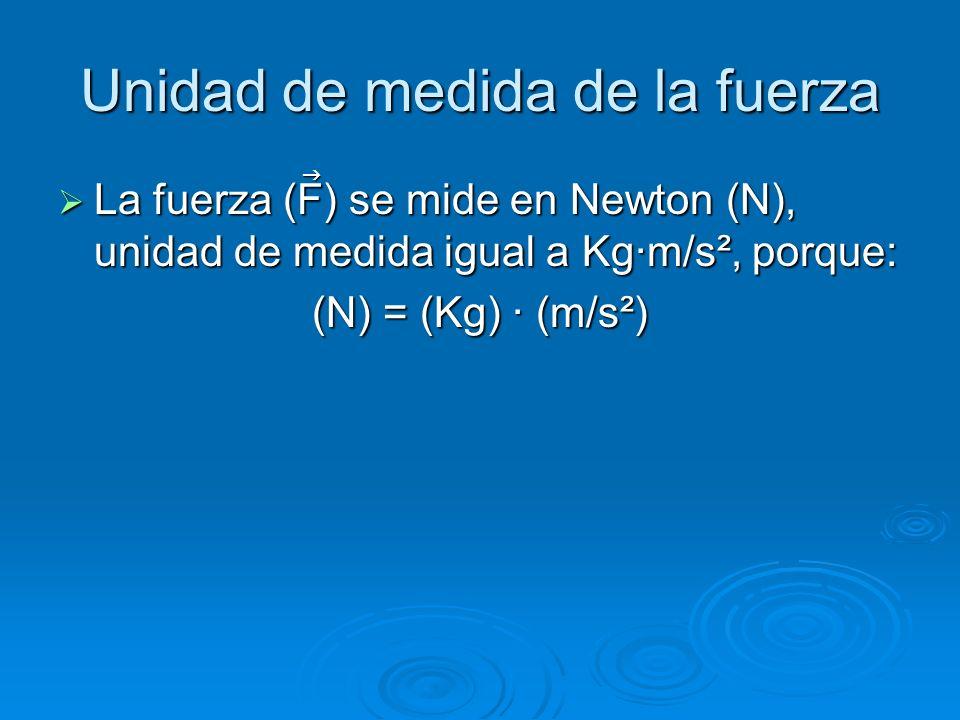 Unidad de medida de la fuerza La fuerza (F) se mide en Newton (N), unidad de medida igual a Kg·m/s², porque: La fuerza (F) se mide en Newton (N), unid