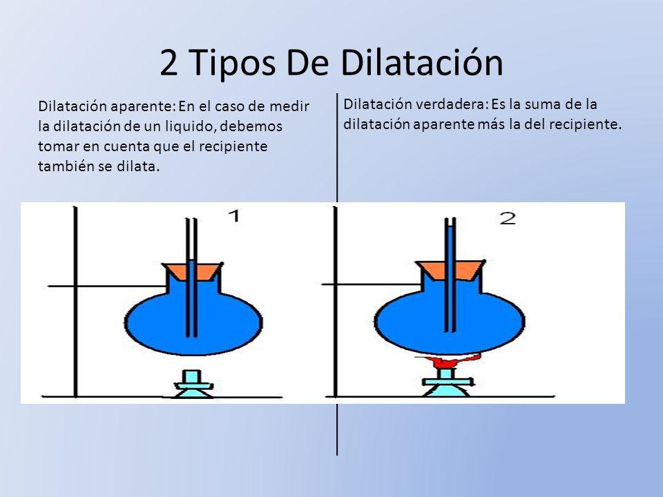 2 Tipos De Dilatación Dilatación aparente: En el caso de medir la dilatación de un liquido, debemos tomar en cuenta que el recipiente también se dilat