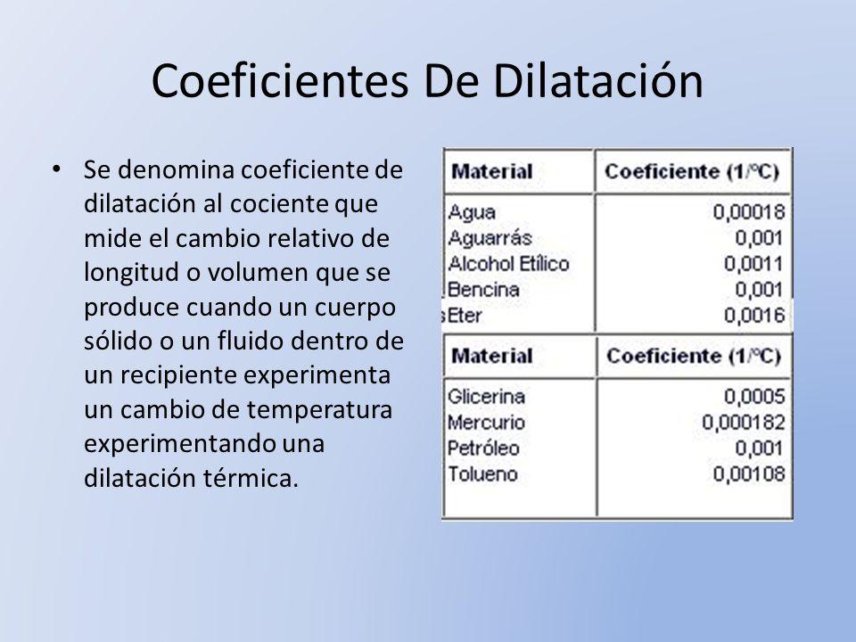 Coeficientes De Dilatación Se denomina coeficiente de dilatación al cociente que mide el cambio relativo de longitud o volumen que se produce cuando u