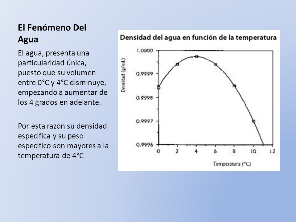 El Fenómeno Del Agua El agua, presenta una particularidad única, puesto que su volumen entre 0°C y 4°C disminuye, empezando a aumentar de los 4 grados