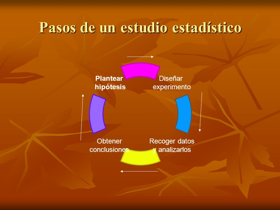 Gráficos estadísticos Los gráficos son medios popularizados y a menudo los más convenientes para presentar datos, se emplean para tener una representación visual de la totalidad de la información.