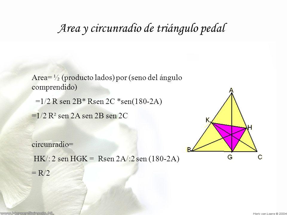 Area= ½ (producto lados) por (seno del ángulo comprendido) =1/2 R sen 2B* Rsen 2C *sen(180-2A) =1/2 R² sen 2A sen 2B sen 2C circunradio= HK/: 2 sen HG