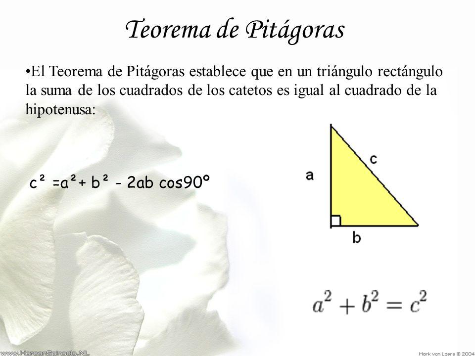 Teorema de Pitágoras El Teorema de Pitágoras establece que en un triángulo rectángulo la suma de los cuadrados de los catetos es igual al cuadrado de