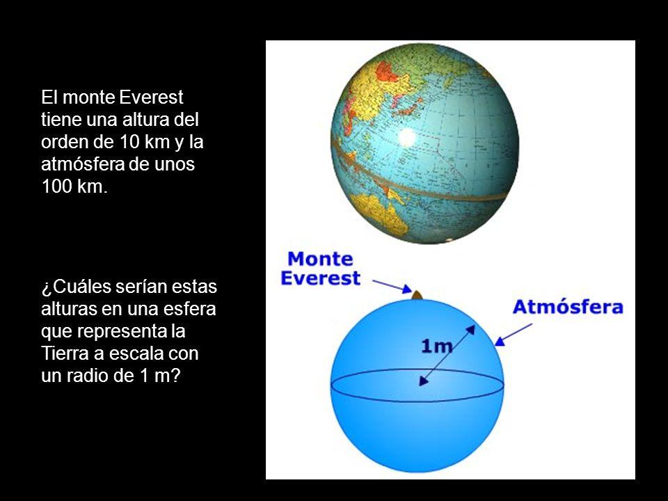 El monte Everest tiene una altura del orden de 10 km y la atmósfera de unos 100 km. ¿Cuáles serían estas alturas en una esfera que representa la Tierr