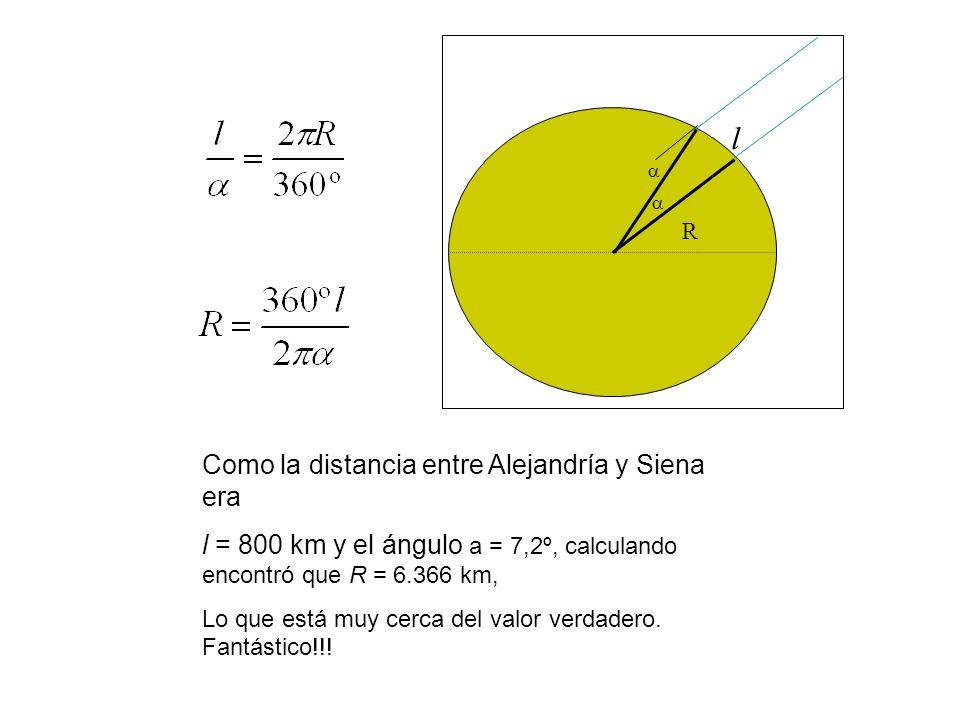 R l Como la distancia entre Alejandría y Siena era l = 800 km y el ángulo a = 7,2º, calculando encontró que R = 6.366 km, Lo que está muy cerca del va