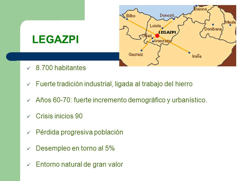 8.700 habitantes Fuerte tradición industrial, ligada al trabajo del hierro Años 60-70: fuerte incremento demográfico y urbanístico. Crisis inicios 90