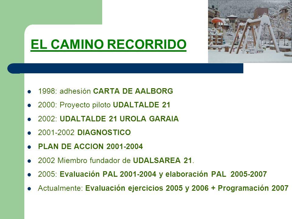 EL CAMINO RECORRIDO 1998: adhesión CARTA DE AALBORG 2000: Proyecto piloto UDALTALDE 21 2002: UDALTALDE 21 UROLA GARAIA 2001-2002 DIAGNOSTICO PLAN DE ACCION 2001-2004 2002 Miembro fundador de UDALSAREA 21.