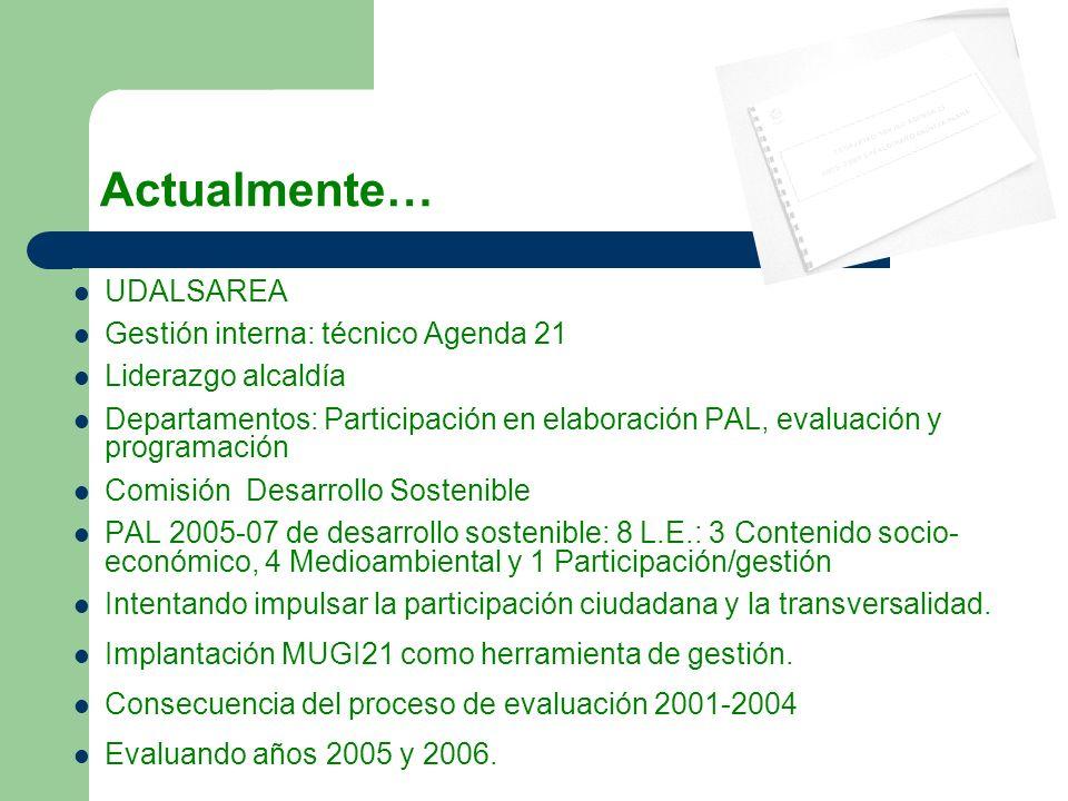 UDALSAREA Gestión interna: técnico Agenda 21 Liderazgo alcaldía Departamentos: Participación en elaboración PAL, evaluación y programación Comisión De