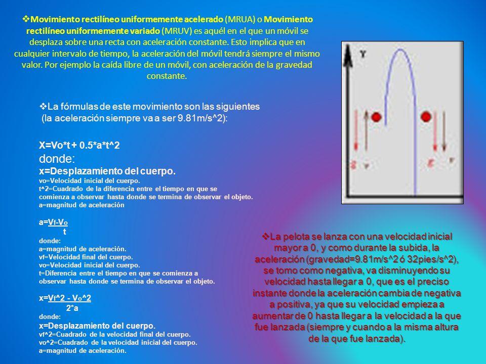 Movimiento rectilíneo uniformemente acelerado (MRUA) o Movimiento rectilíneo uniformemente variado (MRUV) es aquél en el que un móvil se desplaza sobr