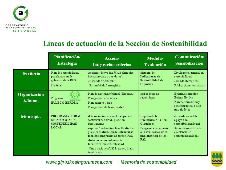 Líneas de actuación de la Sección de Sostenibilidad Planificación/ Estrategia Acción/ Integración criterios Medida/ Evaluación Comunicación/ Sensibili