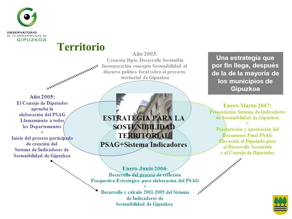 ESTRATEGIA PARA LA SOSTENIBILIDAD TERRITORIAL PSAG+Sistema Indicadores Una estrategia que por fin llega, después de la de la mayoría de los municipios