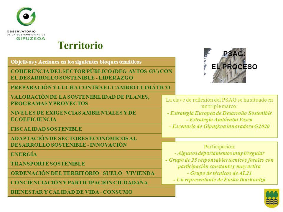 Objetivos y Acciones en los siguientes bloques temáticos COHERENCIA DEL SECTOR PÚBLICO (DFG-AYTOS-GV) CON EL DESARROLLO SOSTENIBLE - LIDERAZGO PREPARA