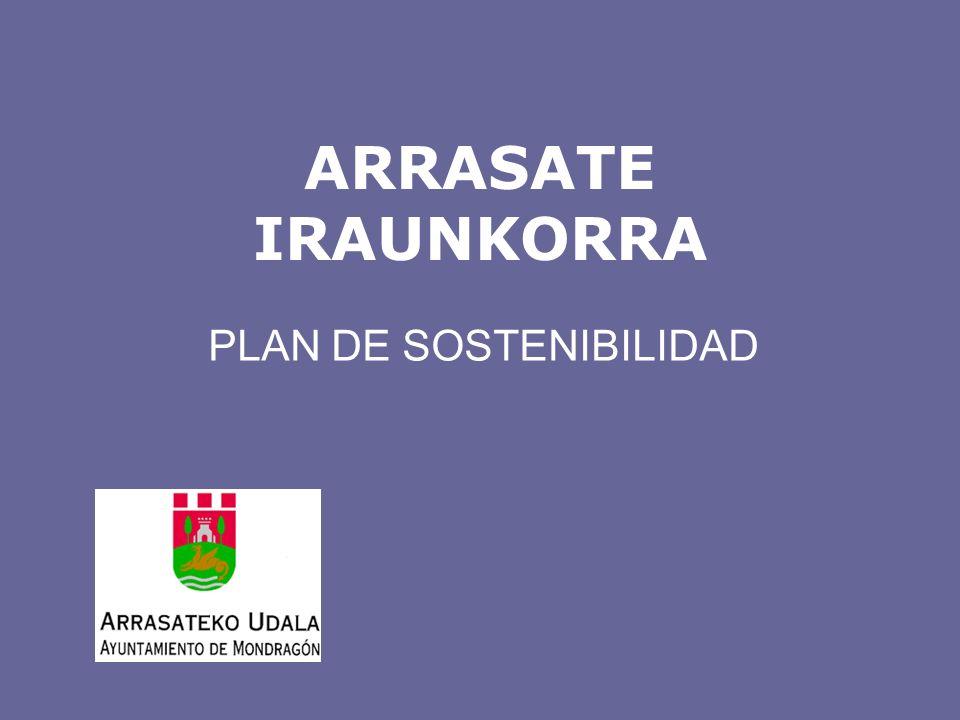 ARRASATE IRAUNKORRA PLAN DE SOSTENIBILIDAD