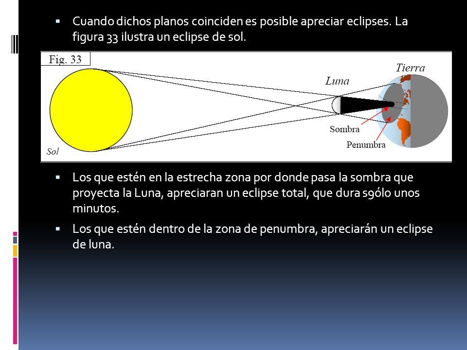 Cuando dichos planos coinciden es posible apreciar eclipses. La figura 33 ilustra un eclipse de sol. Los que estén en la estrecha zona por donde pasa
