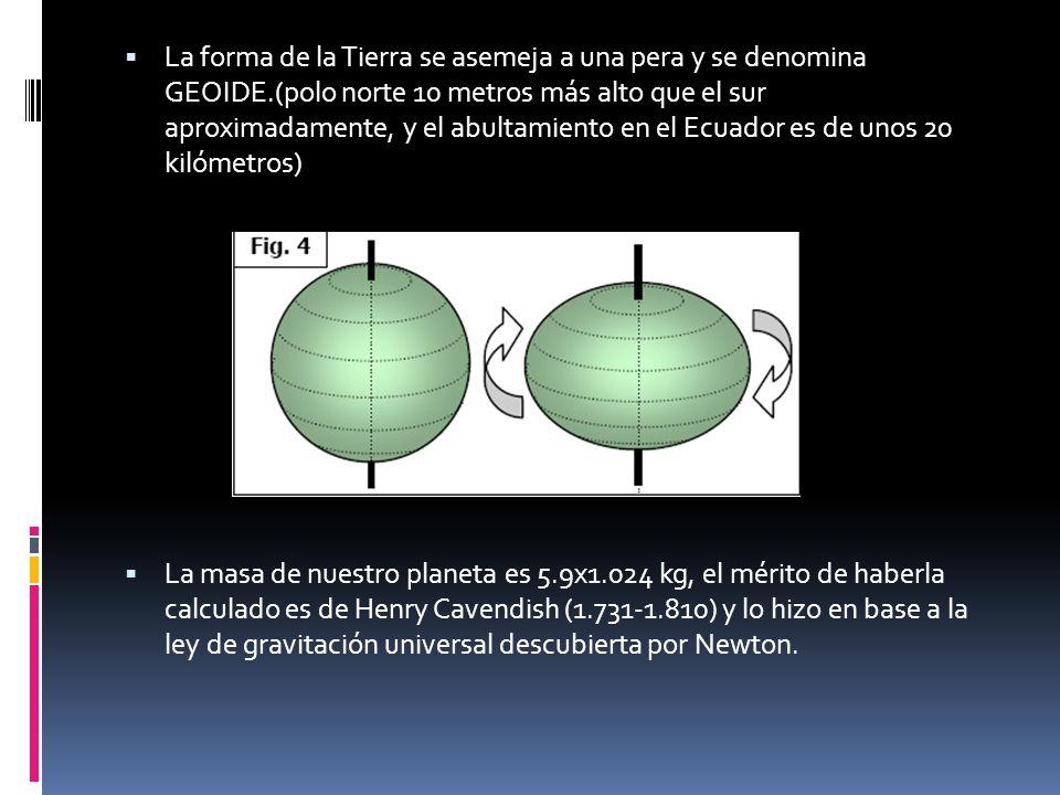 La forma de la Tierra se asemeja a una pera y se denomina GEOIDE.(polo norte 10 metros más alto que el sur aproximadamente, y el abultamiento en el Ec