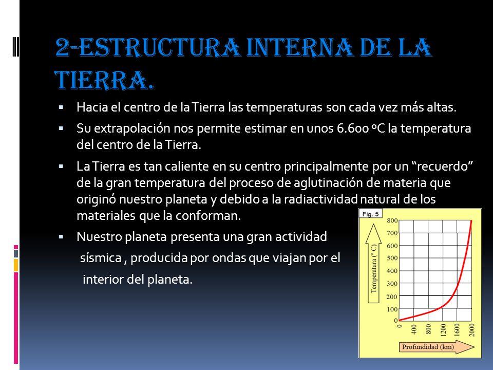 2-Estructura interna de la tierra. Hacia el centro de la Tierra las temperaturas son cada vez más altas. Su extrapolación nos permite estimar en unos