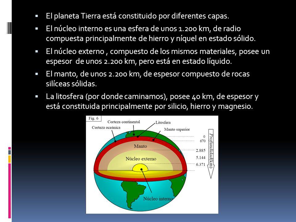 El planeta Tierra está constituido por diferentes capas. El núcleo interno es una esfera de unos 1.200 km, de radio compuesta principalmente de hierro