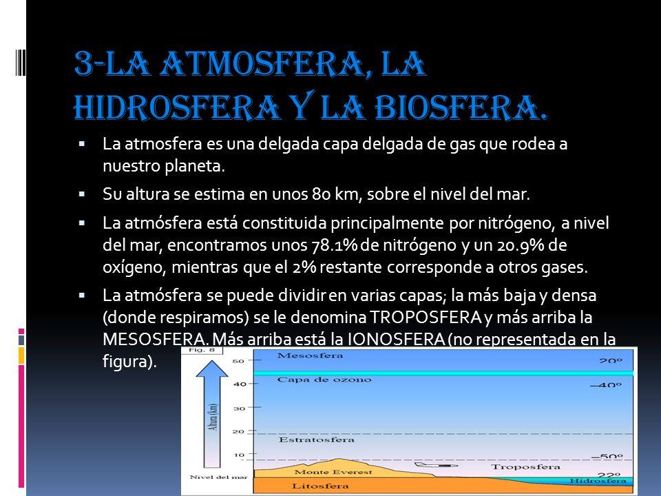 3-La ATMOSFERA, LA HIDROSFERA Y LA BIOSFERA. La atmosfera es una delgada capa delgada de gas que rodea a nuestro planeta. Su altura se estima en unos