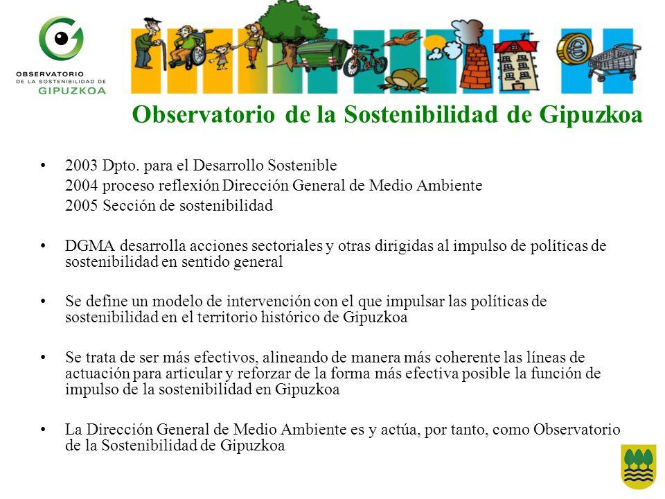 Observatorio de la Sostenibilidad de Gipuzkoa 2003 Dpto. para el Desarrollo Sostenible 2004 proceso reflexión Dirección General de Medio Ambiente 2005