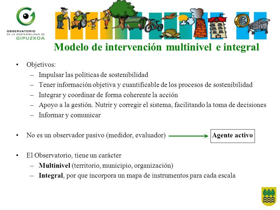 Modelo de intervención multinivel e integral Objetivos: –Impulsar las políticas de sostenibilidad –Tener información objetiva y cuantificable de los p