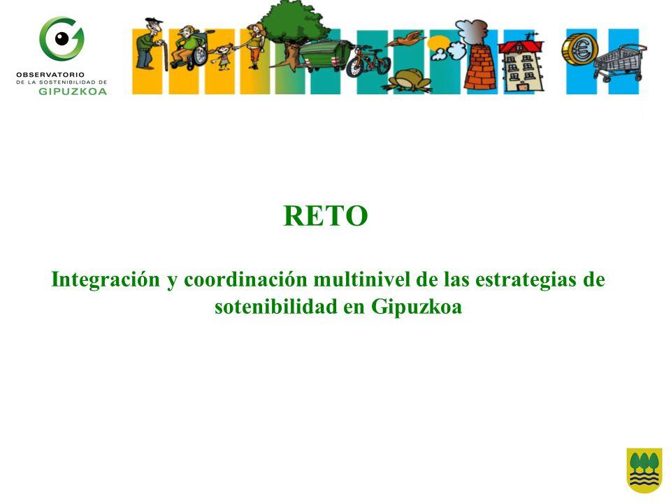 RETO Integración y coordinación multinivel de las estrategias de sotenibilidad en Gipuzkoa