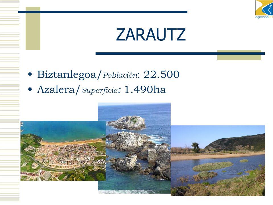 ZARAUTZ Biztanlegoa/ Población : 22.500 Azalera/ Superficie : 1.490ha