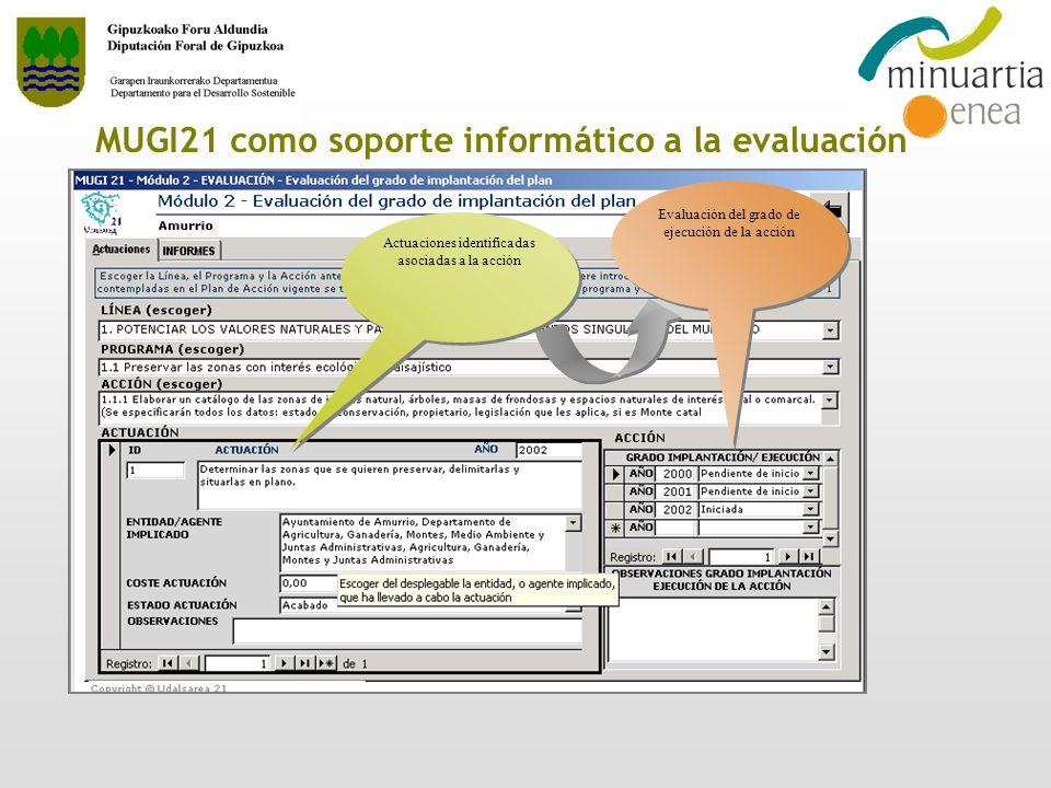 Actuaciones identificadas asociadas a la acción Evaluación del grado de ejecución de la acción MUGI21 como soporte informático a la evaluación