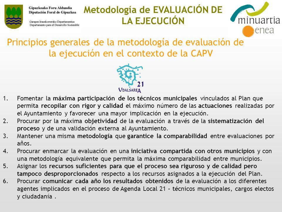 Metodología de EVALUACIÓN DE LA EJECUCIÓN Principios generales de la metodología de evaluación de la ejecución en el contexto de la CAPV 1.Fomentar la