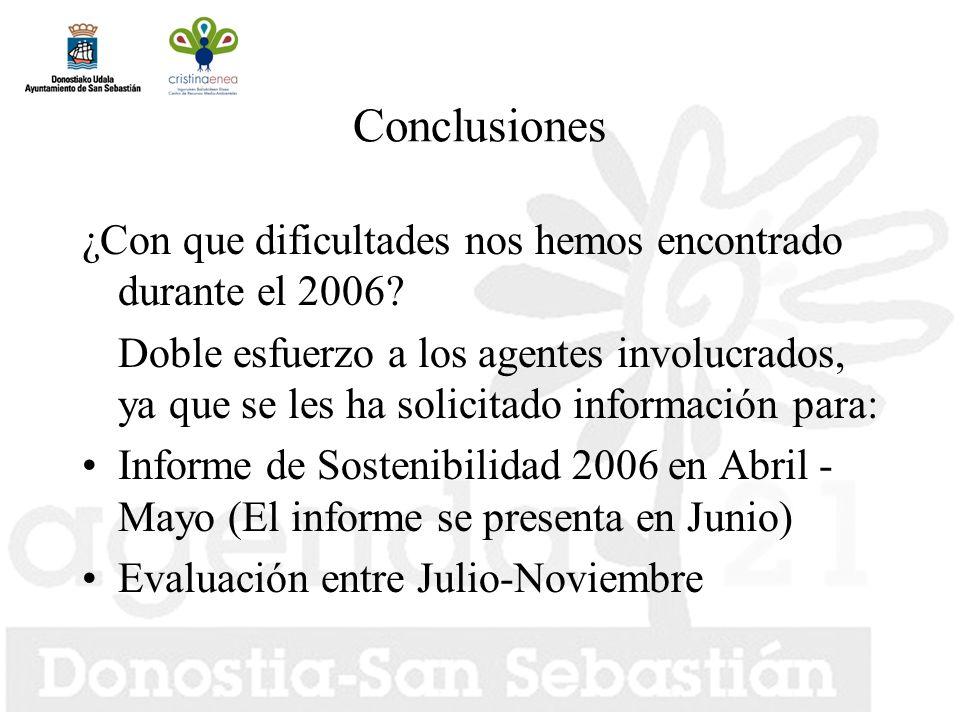 Conclusiones ¿Con que dificultades nos hemos encontrado durante el 2006.