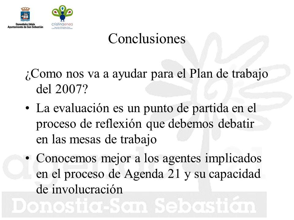 Conclusiones ¿Como nos va a ayudar para el Plan de trabajo del 2007.